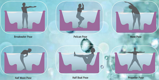 All about Hot Tubs Exercise in Portable Hottubs