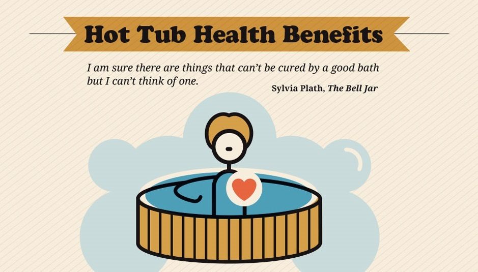 Hot Tub Health Benefits and Portable Hot Tub Hydrotherapy Facts