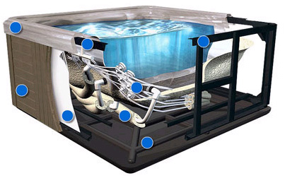 Troubleshooting Guide for Hot Tub Equipments